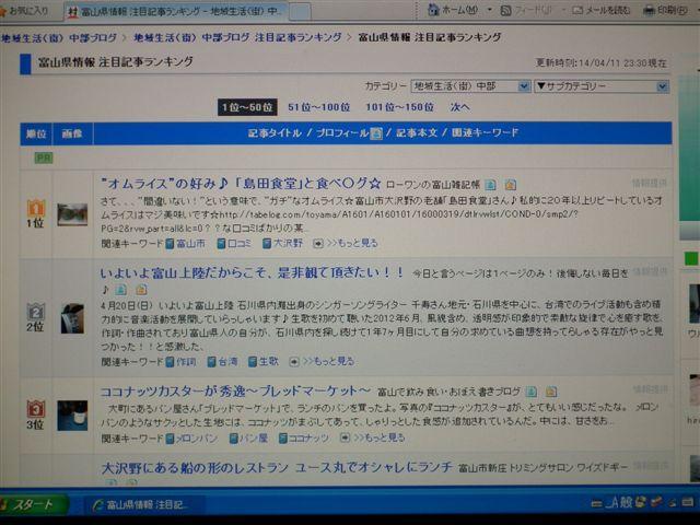 20140411 富山県情報 注目記事ランキング