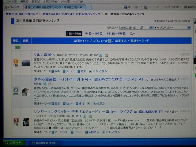 富山県情報 注目記事ランキング