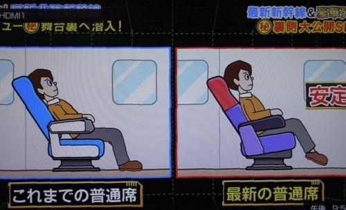 新幹線リクライニング