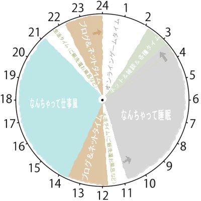 改訂版24時間2014-10-10