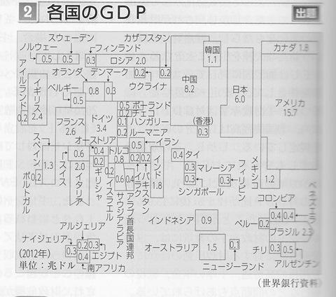 世界 GDP 地図 2012 第一学習社 2014 最新・政治経済資料集
