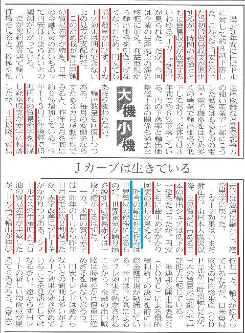日経H26.10.18 Jカーブ 輸出 輸入