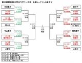 26県大会決勝トーナメント(決定)_02