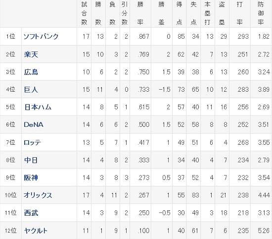 Baidu IME_2014-3-22_2-55-7