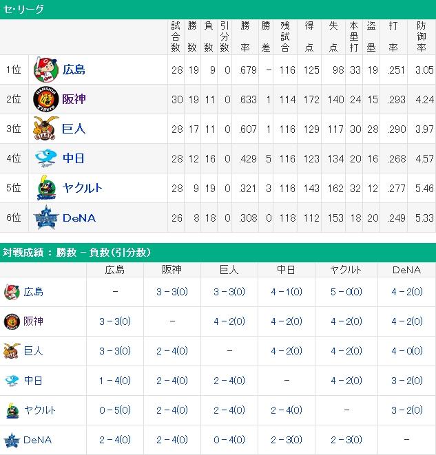 Baidu IME_2014-5-3_2-19-18