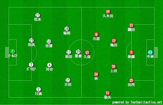 vs札幌(H)2