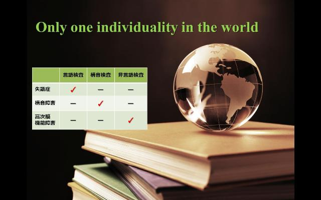 only one individuality - コピー