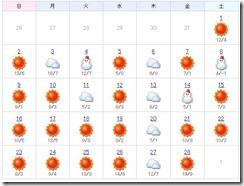 2014-2天気