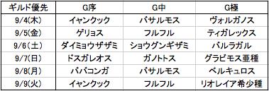 ギルド優先201494