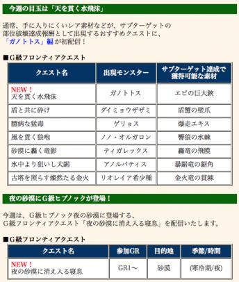 ガノG報酬20141014