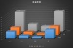 ketsueki_graph.jpg