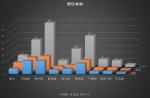 kyojuchi_graph.jpg