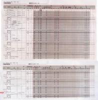 東宮職安楽椅子管理簿 (2)