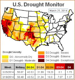us-drough-map-25march2014.jpg