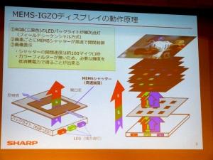 SHARP_MEMS-IGZO_principle_image.jpg