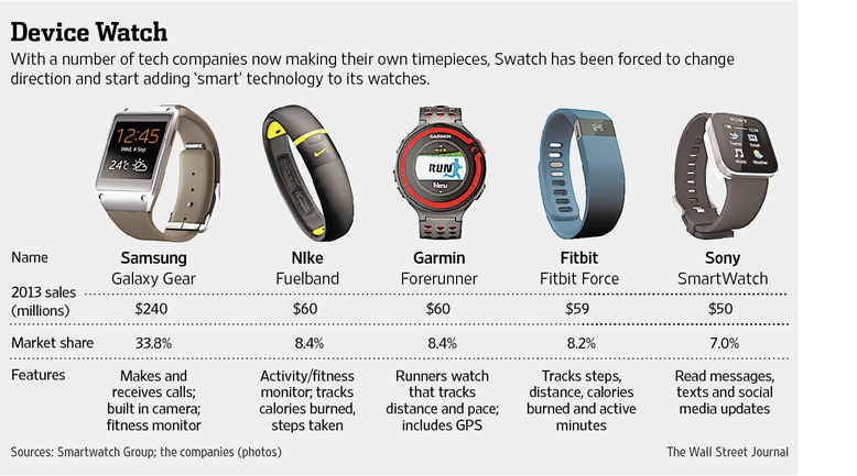 WSJ_smartwatch_compare_image.jpg