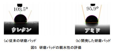 ritsumeikan_polish-pad_amido_hydrophilic_image.png