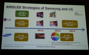 samsung_LG_AMOLED_strategies_NPD_DS_IFA2014_image.jpg