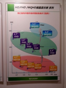 sharp_1409_china_demo_smartphone_trand_image.jpg