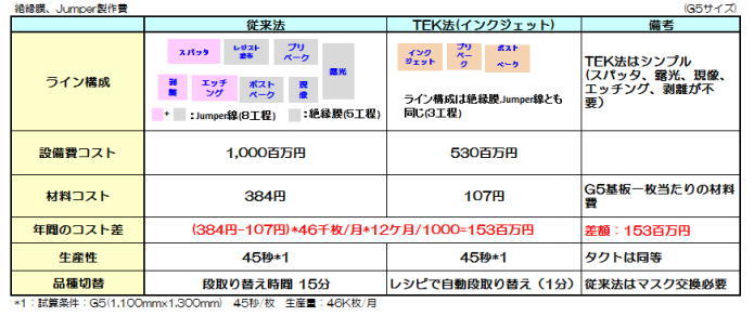 torayeng_inkjet_touchpanel_output_image.png