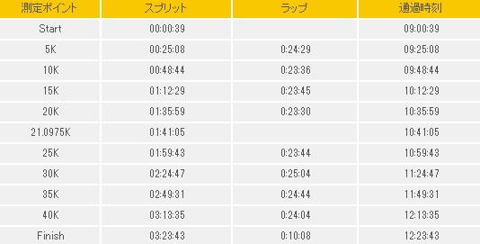 板橋ラップまとめ-2014y03m23d_204538021