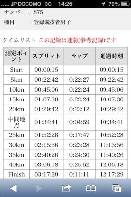 2014道マラlap time