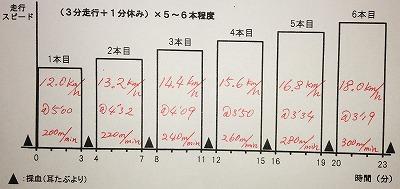 s-20140926-LT測定予行演習-IMG_2820 (2)