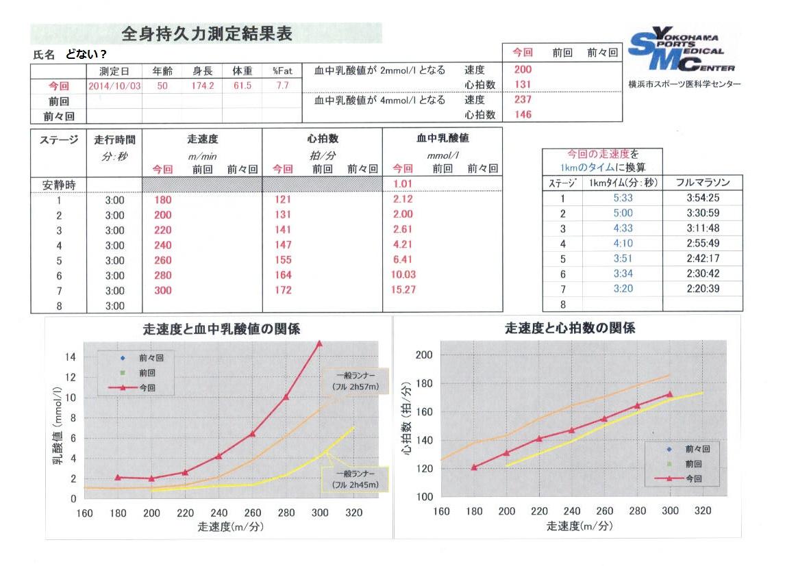 LT測定-CCI20141003_00000