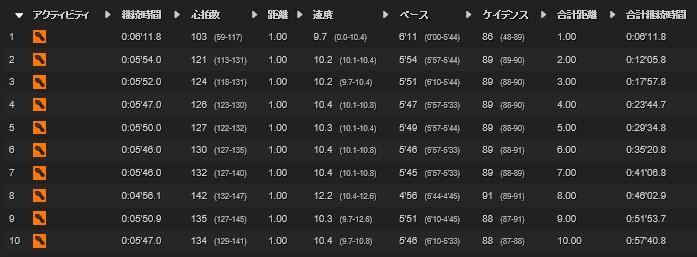 2014.03.01-夜ランのラップ