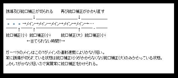 新・3大ガーベラ4