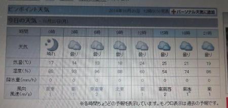 天気予報 004