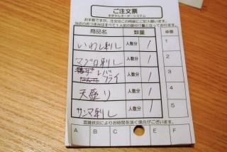 立ち呑み 晩杯屋 中目黒目黒川RS店 (3)