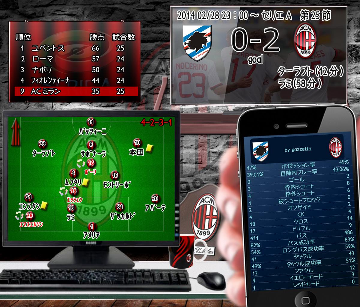 13-14_sampdoria-milan4.jpg