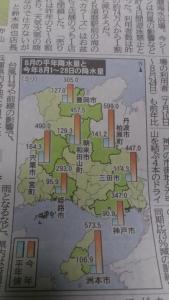 降雨量@神戸新聞