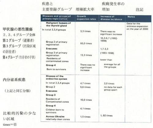 p73_chart1.jpg