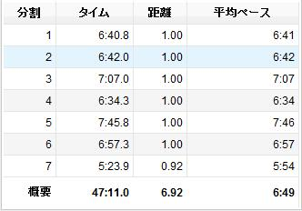 京都140329ラップ