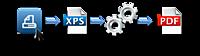 Virtualprintdriver