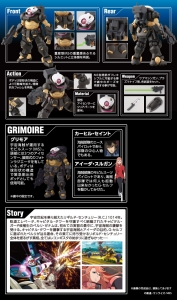 HG グリモアのキット解説画像