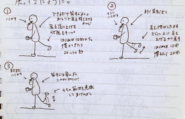 キグチ流・へなちょこイラスト<足体操1>