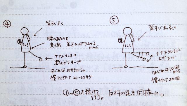 キグチ流・へなちょこイラスト<足体操2>