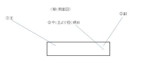 20141004課題花2
