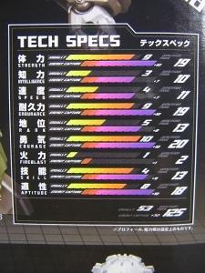 タカラトミーモール限定 トランスフォーマークラウド TFC-A02 ブローンG9046