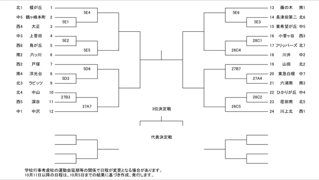 H26年 横浜市決勝大会