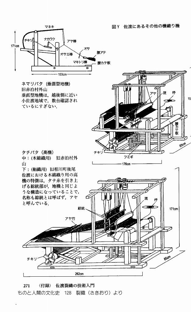 s-23綾-機織り機 ものと人間の文化史128 裂織(さきおり)より