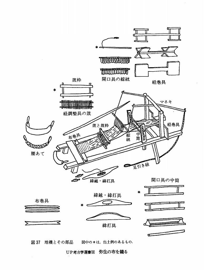 s-23綾-機織り機 UP考古学選書 弥生の布を織る 竹内晶子著 東京大学出版会発行より