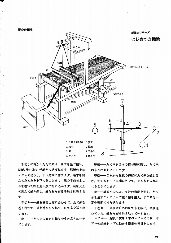 s-23綾-機織り機 新技法シリーズ はじめての織物 荒木峰子著 美術出版社発行より