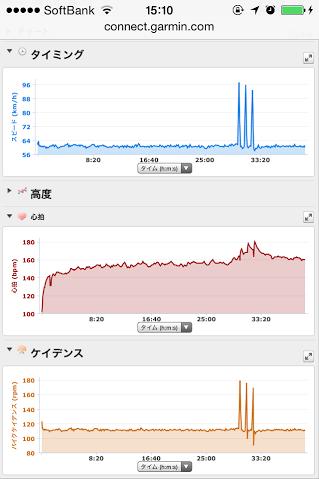201408073本ローラー台走行データ