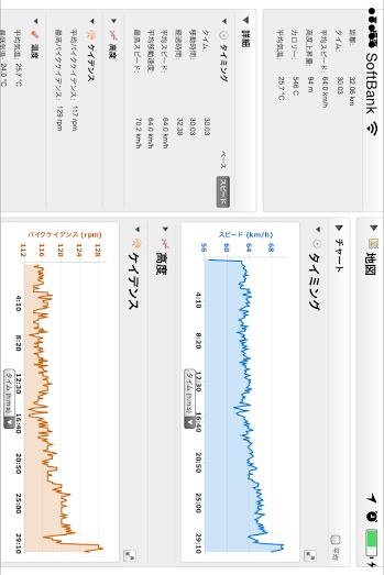 20140811CAAD103本ローラー台走行データ