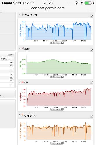 20140823CAAD10中野下走行データ