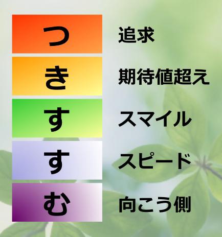 池田千恵公式ブログ iプラ・時間美人・Before 9主催、自分企画力で私をいっそう楽しもう!-tsukisusumu